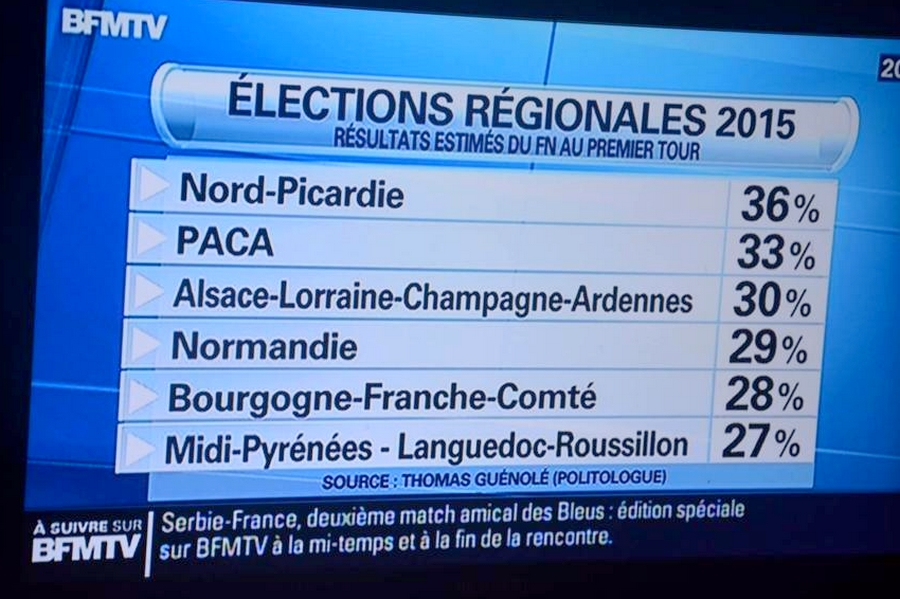 Front National régionales 2015